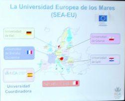 Presentación Proyecto Universidad Europea de los Mares (SEA-EU)