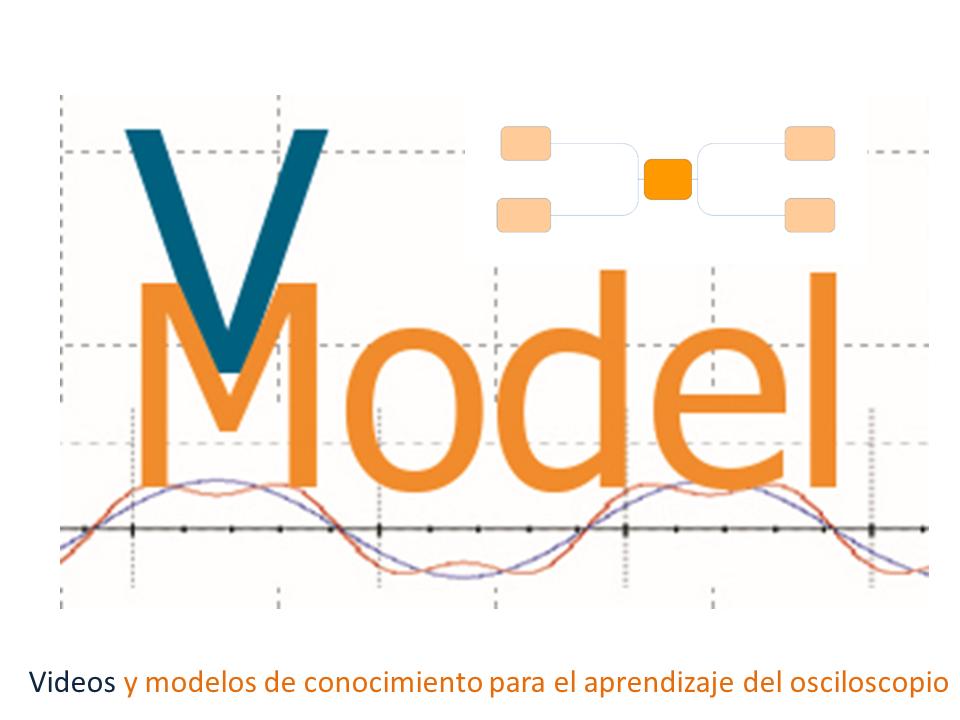 El Proyecto V-MODEL obtiene un accesit en los Premios de Proyectos de Innovación y Mejora docente del curso 2018/2019